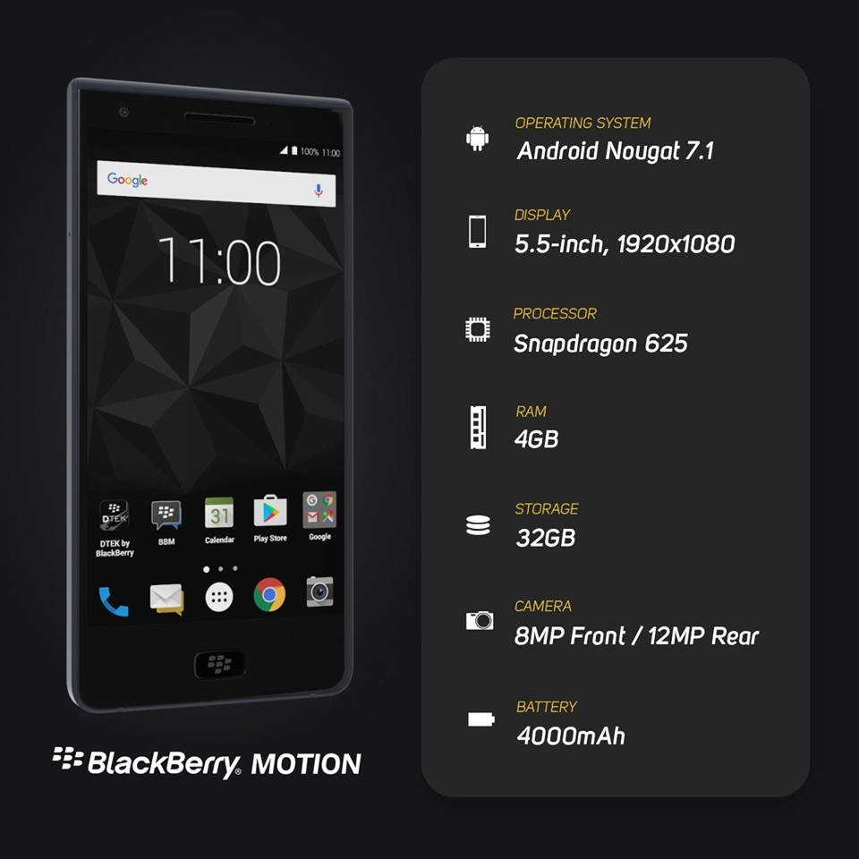 49. BlackBerry3